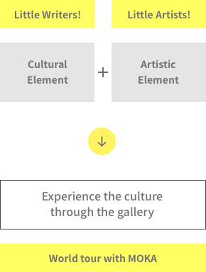 Experience the culture through the gallery